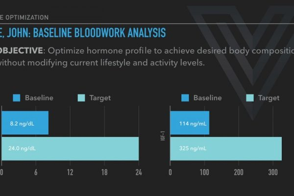 blood-analysis